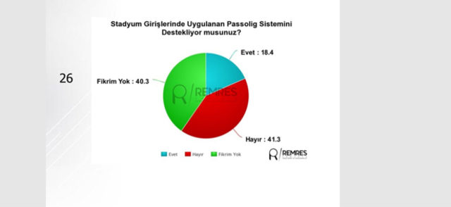 24-Haziran-seçimine-ilişkin-son-anket-sonuçları-Remses-Araştırma'dan9