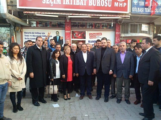 Milletvekili Fendoğlu Gölbaşı ilçesini gezdi