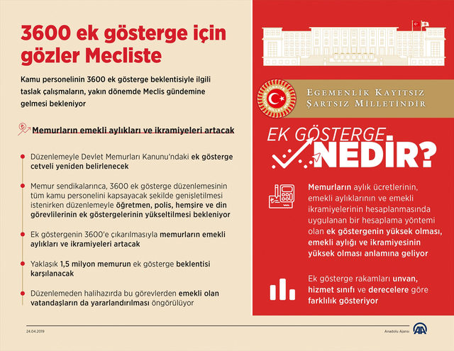 ek-gosterge-infografik