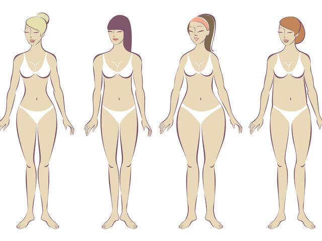 Vücut Tipinize Uygun Egzersizler ve Beslenme Planı