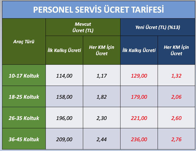 servis-tablo