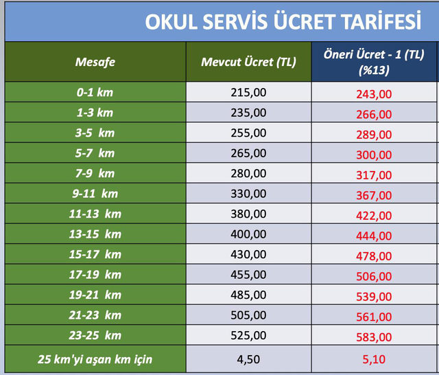 servis-tablo1