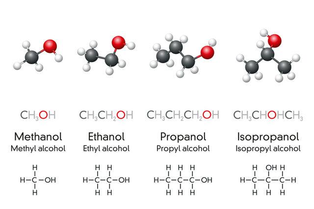 metil alkol zehirlenme belirtileri nedir (1)