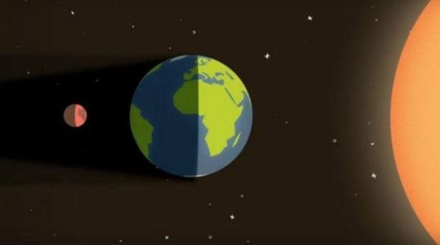 Super Ay Tutulmasi Hakkinda Bilinmesi Gereken 4 Sey Dunya Haberleri