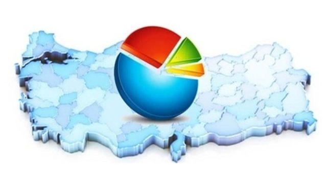 Ünlü anket şirketi sahibi: AKP+MHP yüzde 50+1'i bulamıyor