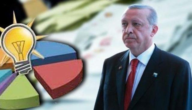 AK Parti'yi kaygılandıran anketler! İşte öne çıkan 10 madde