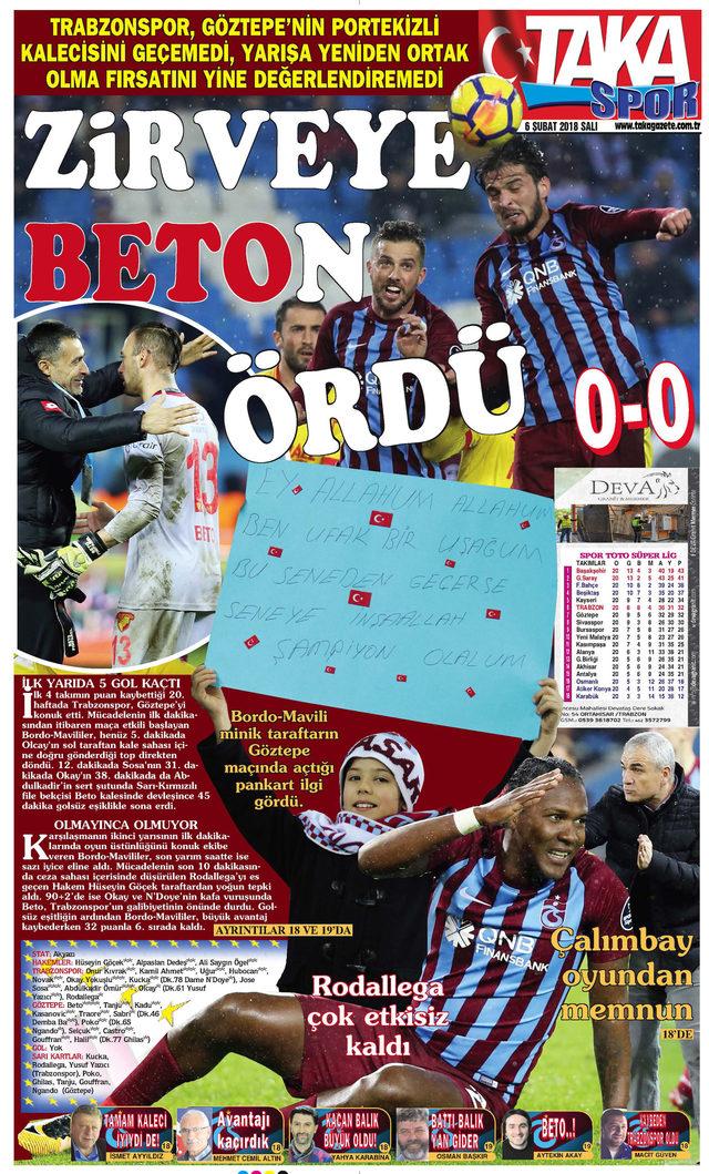 Trabzonspor, 2018 yılında galibiyete hasret