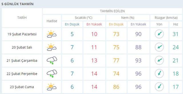 İstanbul-hava-durumu-hakkında-Meteoroloji'den-kar-açıklaması!-İşte-son-hava-durumu-raporu...1