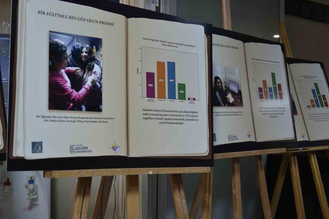 Görme engellilerin sesli kütüphanesi GETEM'e sesli kitap bağışı yapıldı