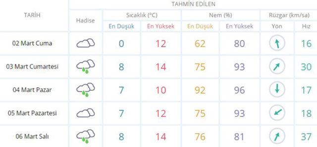Bu-hafta-sonu-İstanbul'da-hava-nasıl-olacak-Meteoroloji-İstanbul-hava-durumu-raporunu-yayımladı1