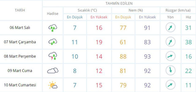 İstanbul-hava-durumu-raporunda-hafta-sonu-sürprizi!-İşte-Meteoroloji-son-hava-durumu-tahminleri