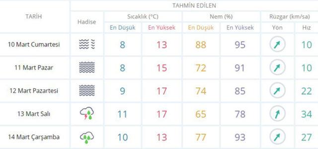 İstanbul,-Ankara-ve-İzmir'de-bahar-havası-İşte-Meteoroloji'nin-son-hava-durumu-raporu-haber