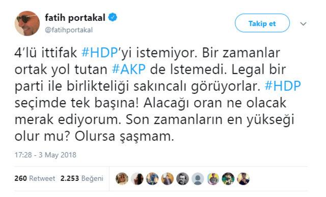 hdpportakal