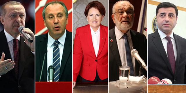 Cumhurbaşkanı-Erdoğan-24-Haziran-seçim-sonucuna-ilişkin-son-anket-sonuçlarını-açıkladı1