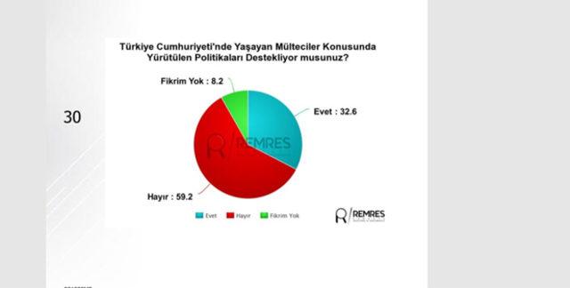 24-Haziran-seçimine-ilişkin-son-anket-sonuçları-Remses-Araştırma'dan10