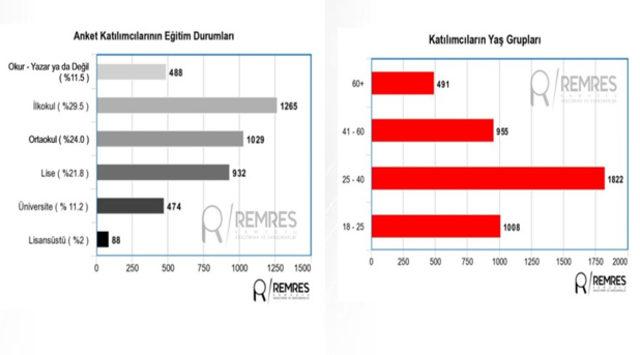 24-Haziran-seçimine-ilişkin-son-anket-sonuçları-Remses-Araştırma'dan11