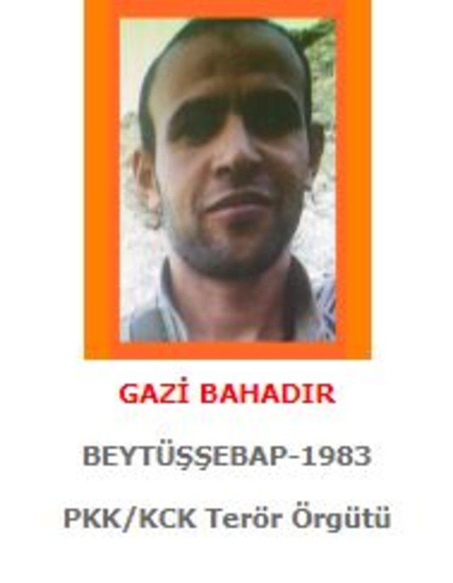 GAZI BAHADIR
