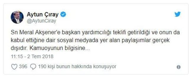 AYTIN CIRAY