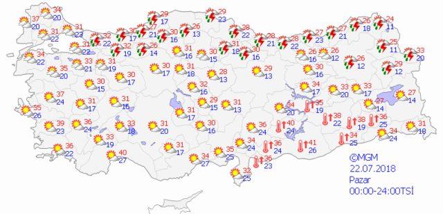 22 Temmuz İstanbul Hava Durumu