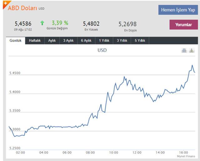 dolar-tablo17
