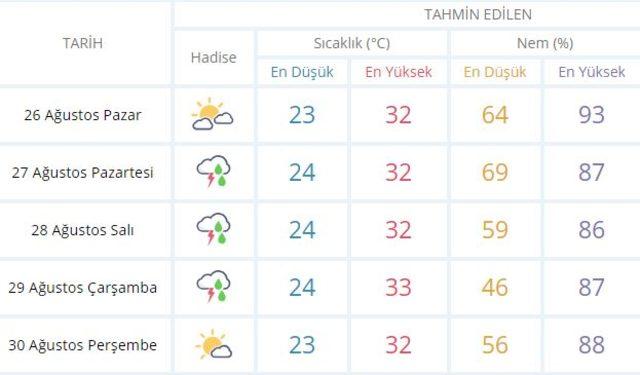 Meteoroloji'den-son-dakika-hava-durumu-uyarısı!-Yarın-başlıyor1