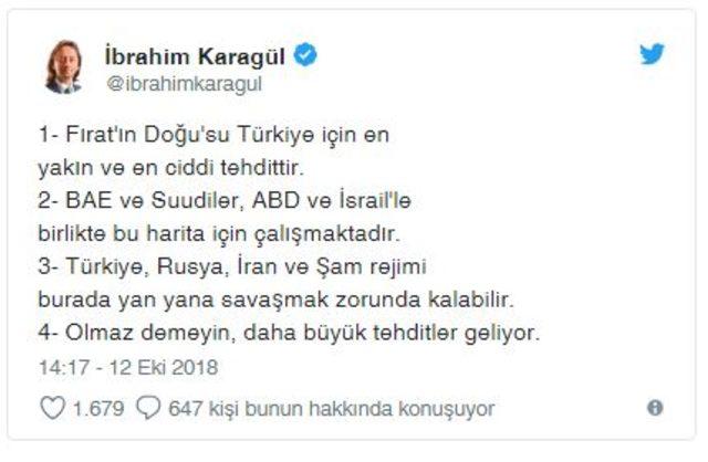 karagul